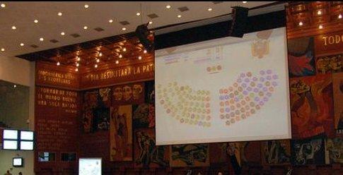 Pleno legislativo debate Ley Orgánica de Servicio Público