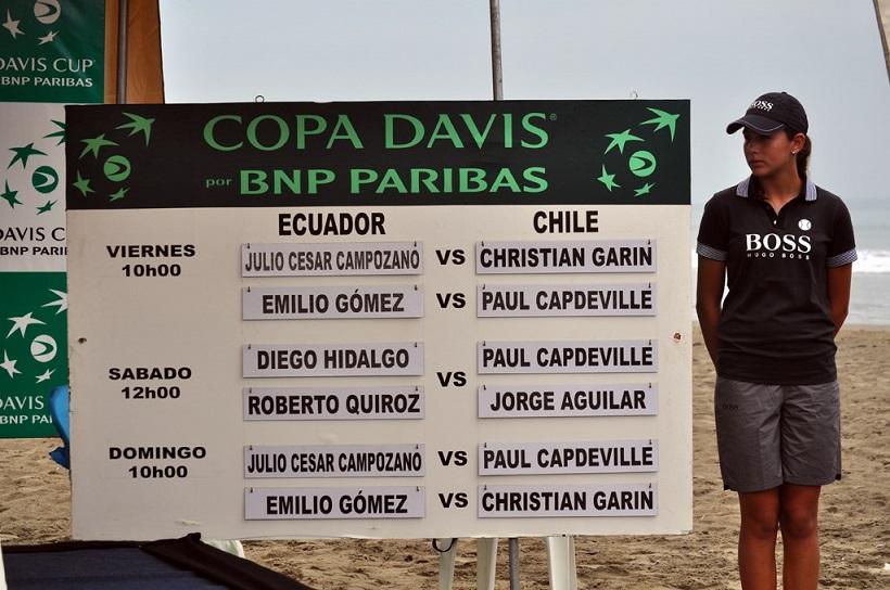 Definen los rivales de Ecuador para el repechaje de la Copa Davis