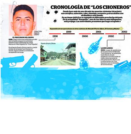 """""""Los Choneros', más de una década de violencia"""