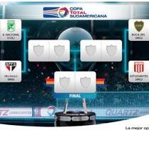 Definidas las llaves para los cuartos de final de la Copa Sudamericana
