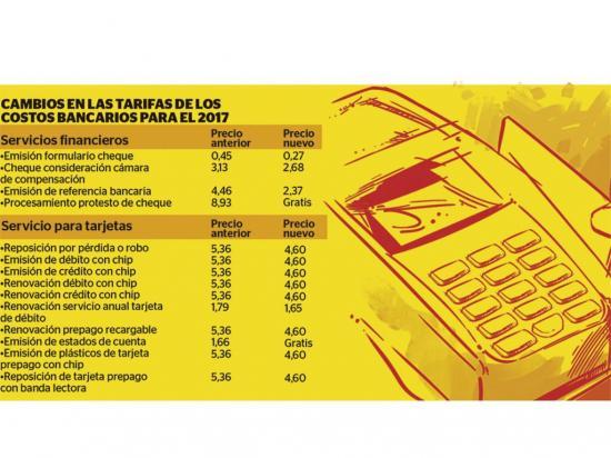 Bajan costos de 14 servicios bancarios