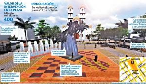 La plaza Eloy Alfaro es un ícono de Portoviejo