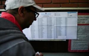 Cierran los centros de votación de las elecciones legislativas de Argentina