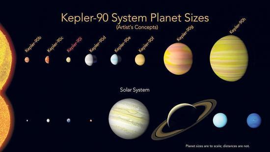 Hallan un planeta  parecido a la tierra
