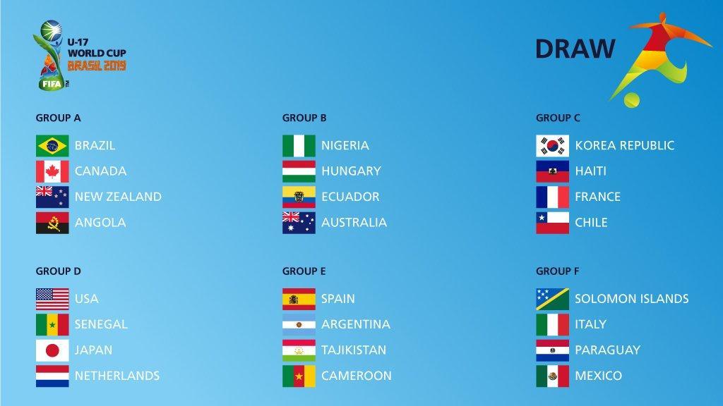 La selección ecuatoriana ya tiene rival para el mundial Sub-17